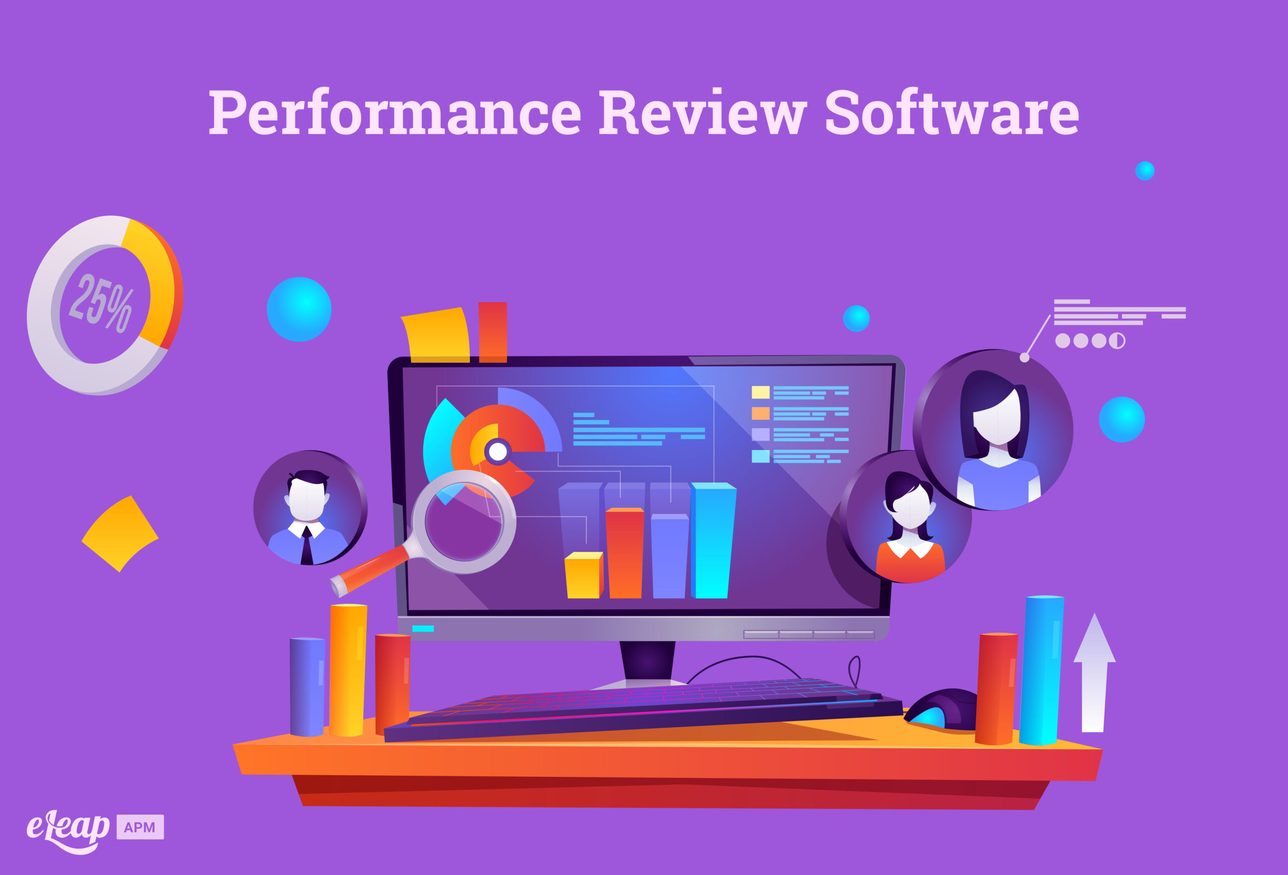 Performance Review Software